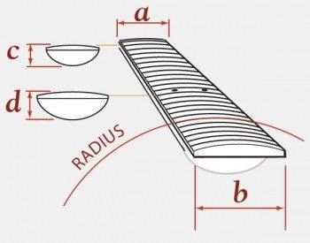 radius ibanez