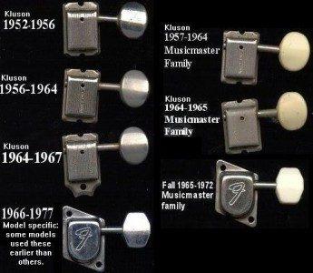 Choisir vos mécaniques pour Stratocaster et Telecaster